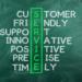 Service Innovation der Schweizer Industrie durch Beratung
